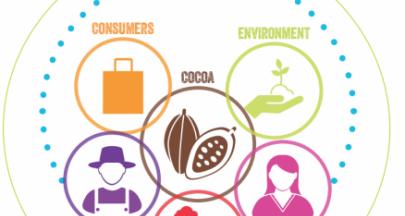 【Fairtrade Day 】公平貿易日,你可以做些什麼呢?