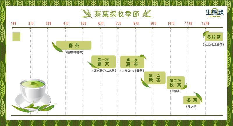 blog-茶之四季_0.jpeg